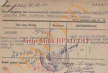 Surat Keputusan Dewan Pemerintah DIY No.24/1952 tanggal 16 Juli 1952 tentang pengembalian tanah bekas tanah penerbangan Gading(Gunung Kidul)kepada pemilik semula.