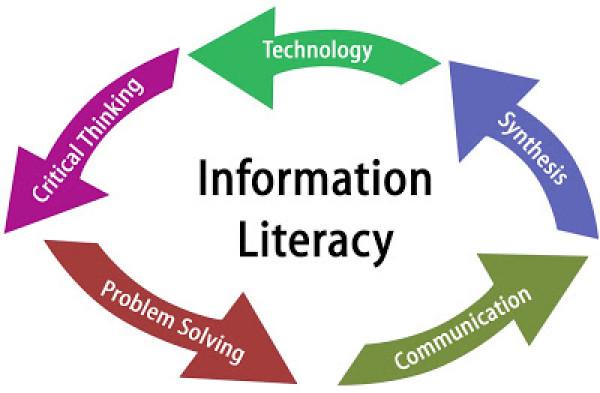 Pentingnya Kerjasama Dalam Mewujudkan Literasi Informasi